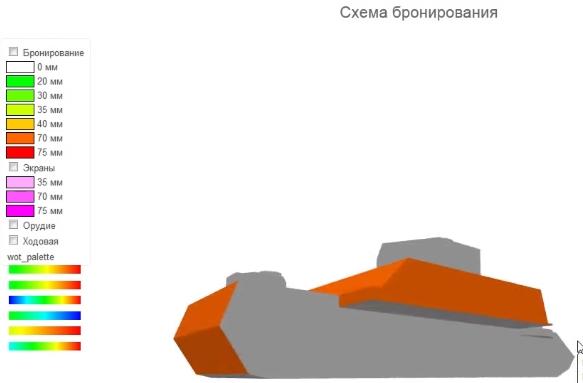 Японские танки схема брони сбоку