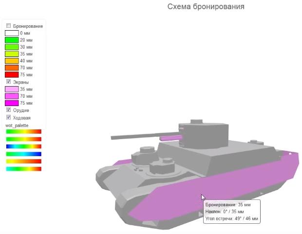 Японские танки схема экраны