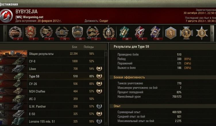Как повысить процент побед в World of Tanks