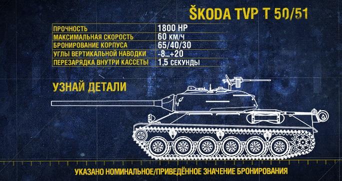 Skoda TVP T 50/5