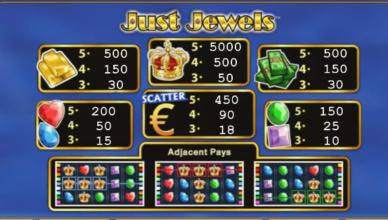 автомат Just Jewels